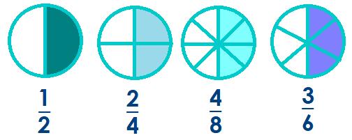 fracciones qeuivalentes 1/2